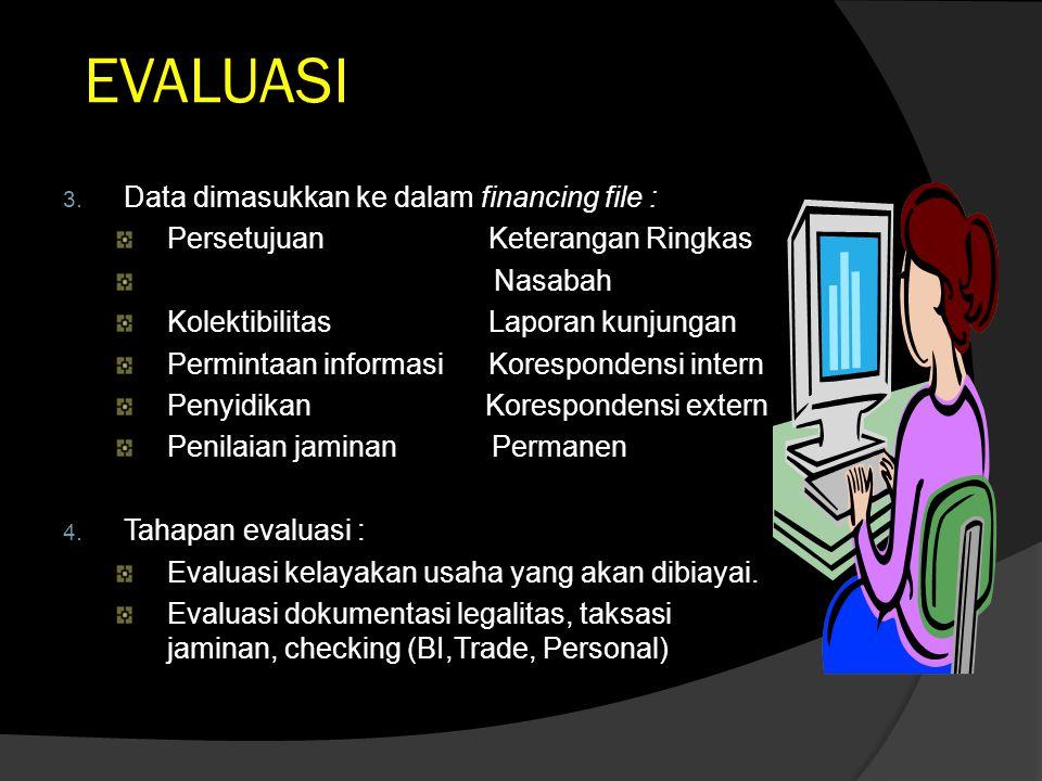 EVALUASI 3. Data dimasukkan ke dalam financing file : Persetujuan Keterangan Ringkas Nasabah Kolektibilitas Laporan kunjungan Permintaan informasi Kor