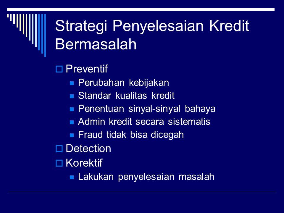 Strategi Penyelesaian Kredit Bermasalah  Preventif Perubahan kebijakan Standar kualitas kredit Penentuan sinyal-sinyal bahaya Admin kredit secara sis