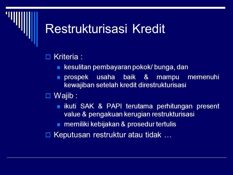 Restrukturisasi Kredit  Kriteria : kesulitan pembayaran pokok/ bunga, dan prospek usaha baik & mampu memenuhi kewajiban setelah kredit direstrukturis