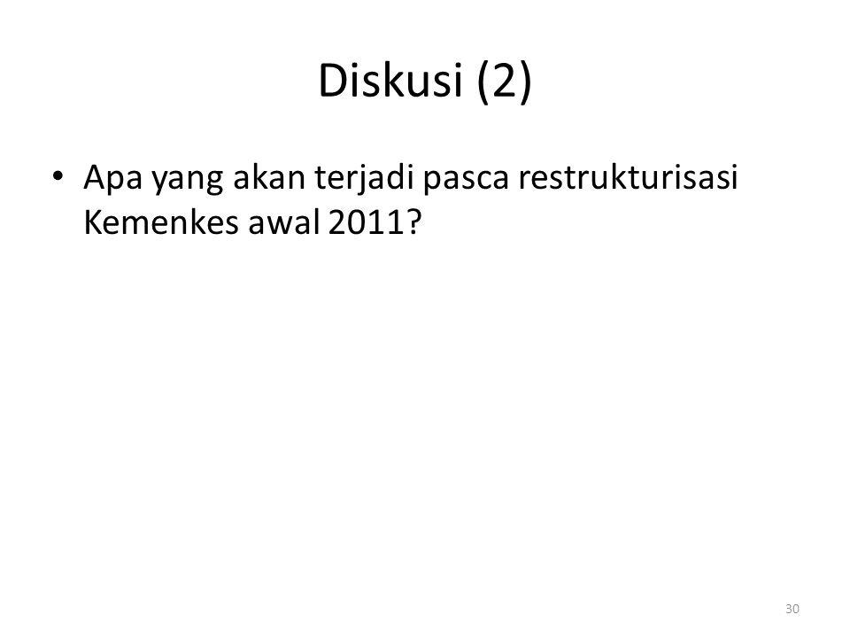 Diskusi (2) Apa yang akan terjadi pasca restrukturisasi Kemenkes awal 2011? 30