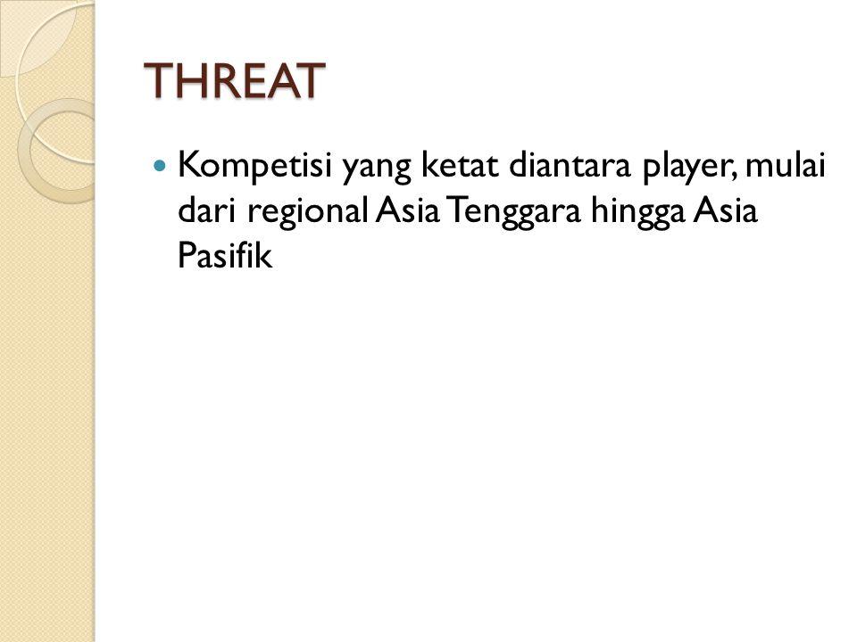 THREAT Kompetisi yang ketat diantara player, mulai dari regional Asia Tenggara hingga Asia Pasifik