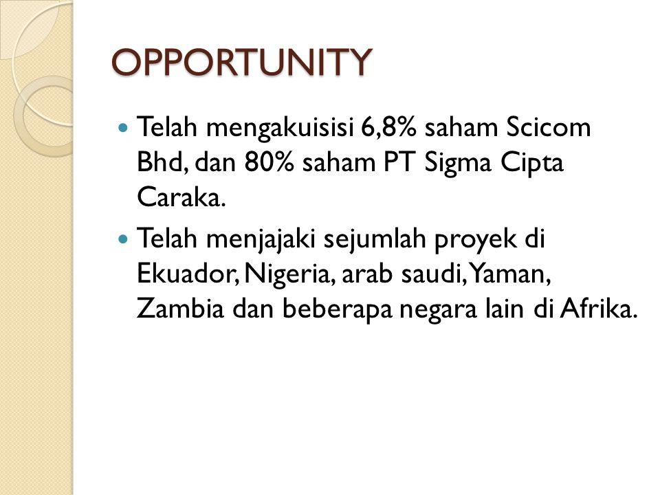 OPPORTUNITY Telah mengakuisisi 6,8% saham Scicom Bhd, dan 80% saham PT Sigma Cipta Caraka. Telah menjajaki sejumlah proyek di Ekuador, Nigeria, arab s