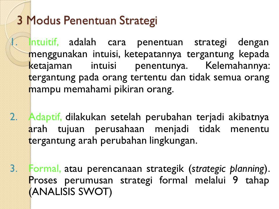 3 Modus Penentuan Strategi 1.Intuitif, adalah cara penentuan strategi dengan menggunakan intuisi, ketepatannya tergantung kepada ketajaman intuisi penentunya.