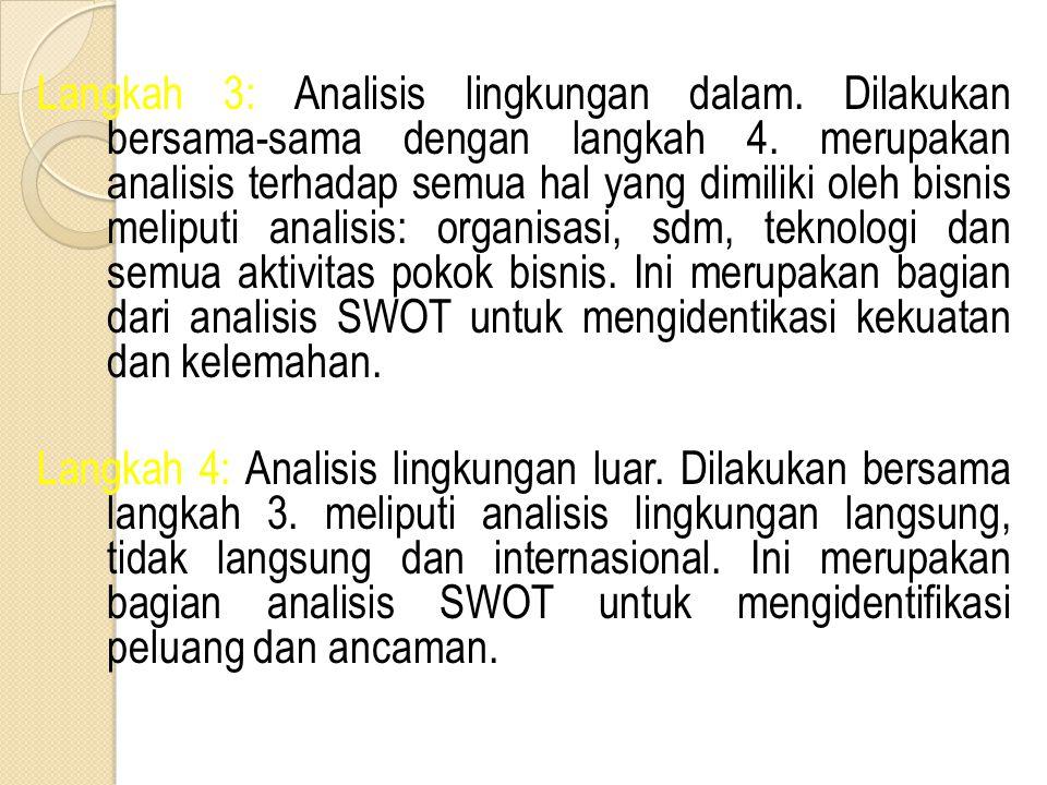 Langkah 3: Analisis lingkungan dalam. Dilakukan bersama-sama dengan langkah 4. merupakan analisis terhadap semua hal yang dimiliki oleh bisnis meliput