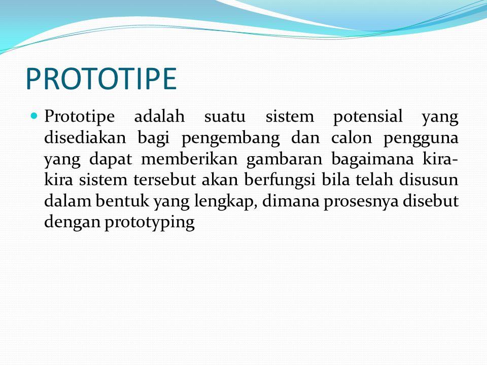 PROTOTIPE Prototyping bertujuan menciptakan prototipe secepat mungkin dan memperoleh umpan balik dari pengguna yang akan memungkinkan prototipe untuk ditingkatkan.
