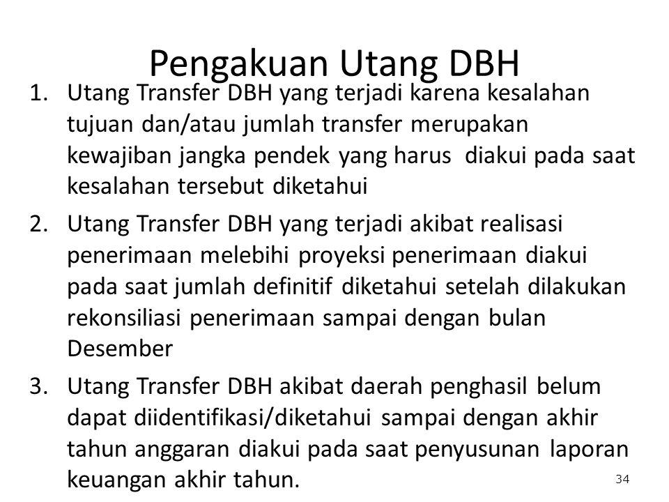 Pengakuan Utang DBH 1.Utang Transfer DBH yang terjadi karena kesalahan tujuan dan/atau jumlah transfer merupakan kewajiban jangka pendek yang harus diakui pada saat kesalahan tersebut diketahui 2.Utang Transfer DBH yang terjadi akibat realisasi penerimaan melebihi proyeksi penerimaan diakui pada saat jumlah definitif diketahui setelah dilakukan rekonsiliasi penerimaan sampai dengan bulan Desember 3.Utang Transfer DBH akibat daerah penghasil belum dapat diidentifikasi/diketahui sampai dengan akhir tahun anggaran diakui pada saat penyusunan laporan keuangan akhir tahun.