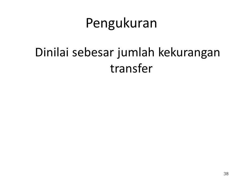 Pengukuran Dinilai sebesar jumlah kekurangan transfer 38
