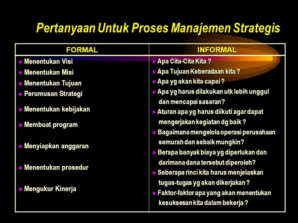 Pertanyaan Untuk Proses Manajemen Strategis Menentukan Visi Menentukan Visi Menentukan Misi Menentukan Misi Menentukan Tujuan Menentukan Tujuan Perumu