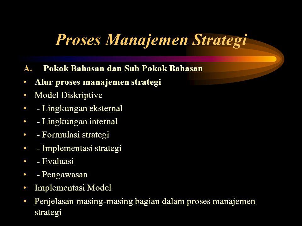 Proses Manajemen Strategi A.Pokok Bahasan dan Sub Pokok Bahasan Alur proses manajemen strategi Model Diskriptive - Lingkungan eksternal - Lingkungan i