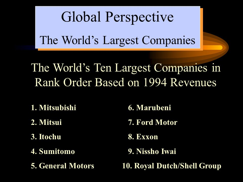 Global Perspective The World's Largest Companies Global Perspective The World's Largest Companies The World's Ten Largest Companies in Rank Order Base