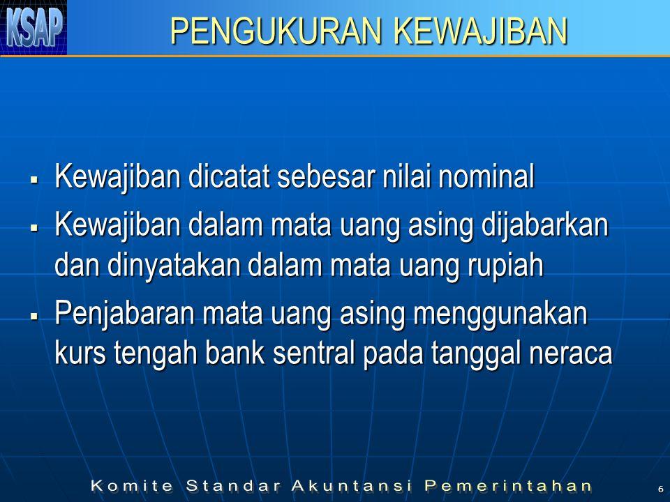 17 Contoh Kasus Pemerintah Kab.