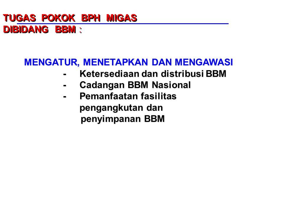 TUGAS POKOK BPH MIGAS DIBIDANG BBM : TUGAS POKOK BPH MIGAS DIBIDANG BBM : MENGATUR, MENETAPKAN DAN MENGAWASI - Ketersediaan dan distribusi BBM - Cadangan BBM Nasional - Pemanfaatan fasilitas pengangkutan dan penyimpanan BBM MENGATUR, MENETAPKAN DAN MENGAWASI - Ketersediaan dan distribusi BBM - Cadangan BBM Nasional - Pemanfaatan fasilitas pengangkutan dan penyimpanan BBM