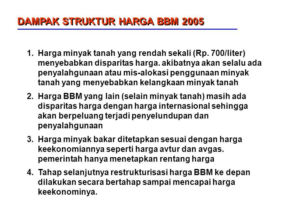 DAMPAK STRUKTUR HARGA BBM 2005 1.Harga minyak tanah yang rendah sekali (Rp. 700/liter) menyebabkan disparitas harga. akibatnya akan selalu ada penyala
