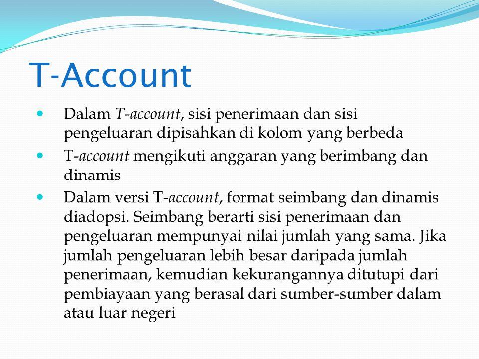 T-Account Dalam T-account, sisi penerimaan dan sisi pengeluaran dipisahkan di kolom yang berbeda T- account mengikuti anggaran yang berimbang dan dinamis Dalam versi T- account, format seimbang dan dinamis diadopsi.
