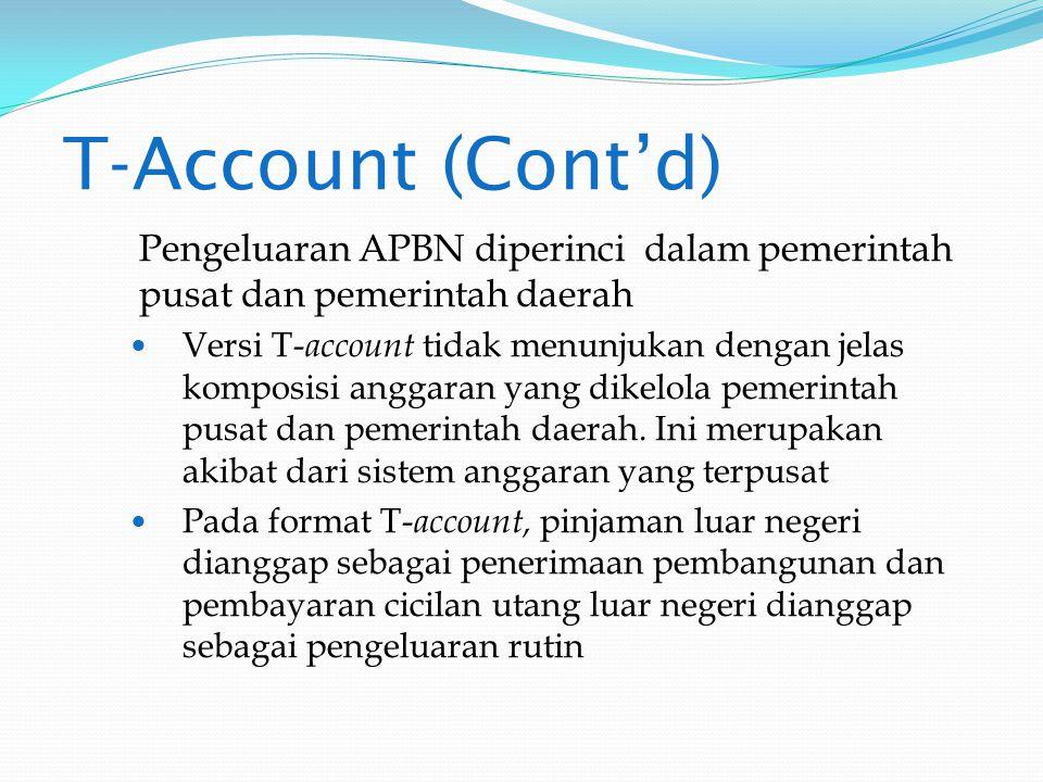 T-Account (Cont'd) Pengeluaran APBN diperinci dalam pemerintah pusat dan pemerintah daerah Versi T- account tidak menunjukan dengan jelas komposisi anggaran yang dikelola pemerintah pusat dan pemerintah daerah.