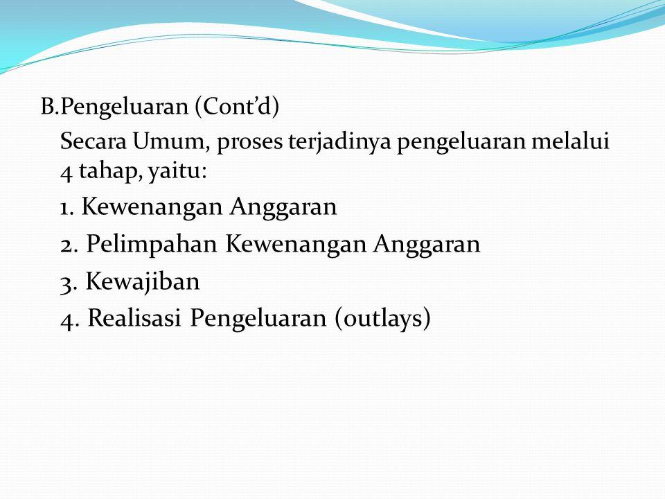 B.Pengeluaran (Cont'd) Secara Umum, proses terjadinya pengeluaran melalui 4 tahap, yaitu: 1.