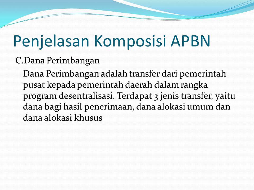 Penjelasan Komposisi APBN C.Dana Perimbangan Dana Perimbangan adalah transfer dari pemerintah pusat kepada pemerintah daerah dalam rangka program desentralisasi.