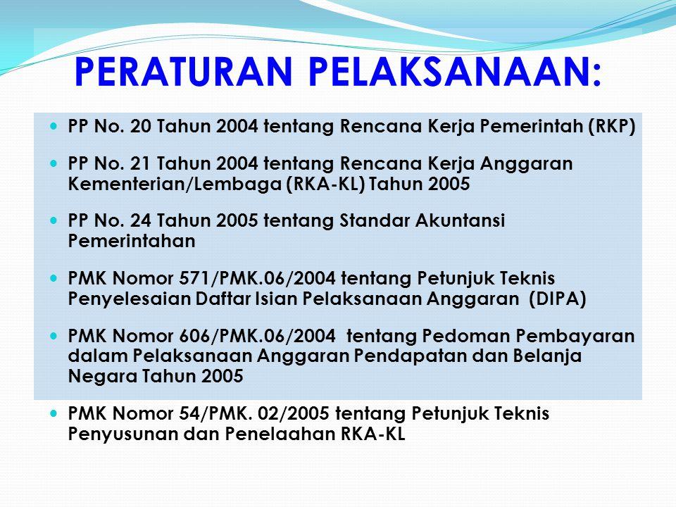 PERATURAN PELAKSANAAN: PP No.20 Tahun 2004 tentang Rencana Kerja Pemerintah (RKP) PP No.