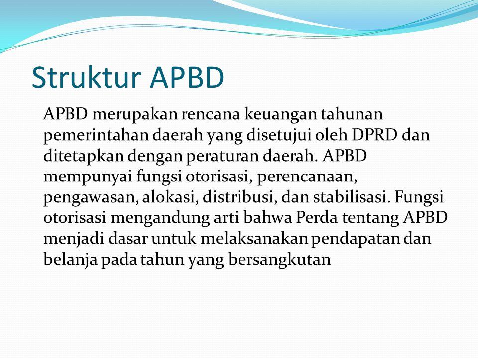 Struktur APBD APBD merupakan rencana keuangan tahunan pemerintahan daerah yang disetujui oleh DPRD dan ditetapkan dengan peraturan daerah.