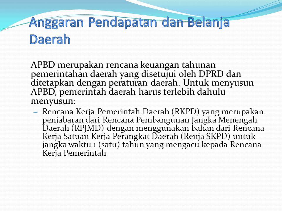 APBD merupakan rencana keuangan tahunan pemerintahan daerah yang disetujui oleh DPRD dan ditetapkan dengan peraturan daerah.