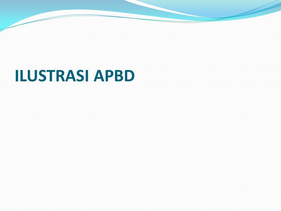 ILUSTRASI APBD