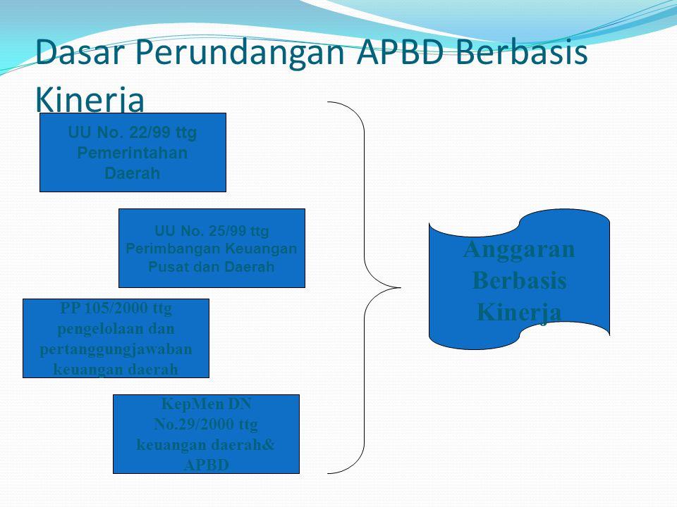 Dasar Perundangan APBD Berbasis Kinerja KepMen DN No.29/2000 ttg keuangan daerah& APBD PP 105/2000 ttg pengelolaan dan pertanggungjawaban keuangan daerah UU No.