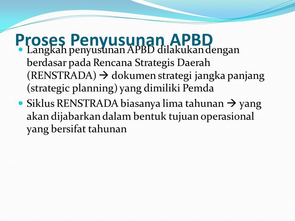 Proses Penyusunan APBD Langkah penyusunan APBD dilakukan dengan berdasar pada Rencana Strategis Daerah (RENSTRADA)  dokumen strategi jangka panjang (strategic planning) yang dimiliki Pemda Siklus RENSTRADA biasanya lima tahunan  yang akan dijabarkan dalam bentuk tujuan operasional yang bersifat tahunan