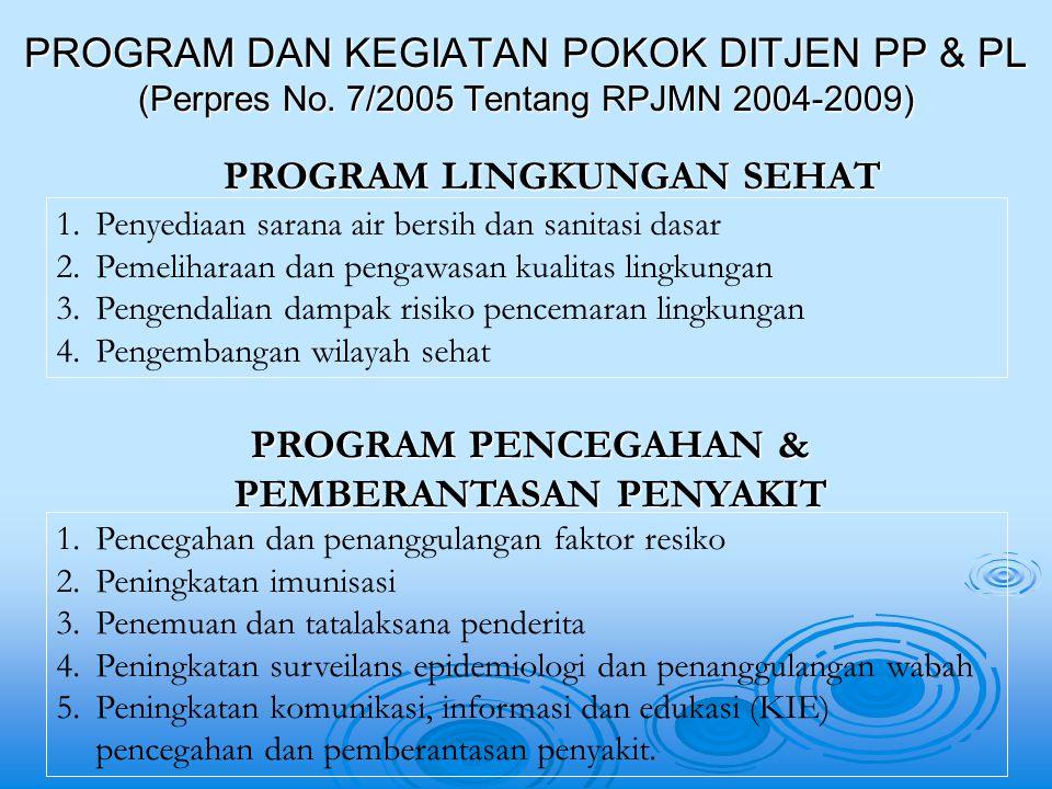 PROGRAM DAN KEGIATAN POKOK DITJEN PP & PL (Perpres No. 7/2005 Tentang RPJMN 2004-2009) PROGRAM LINGKUNGAN SEHAT 1.Penyediaan sarana air bersih dan san