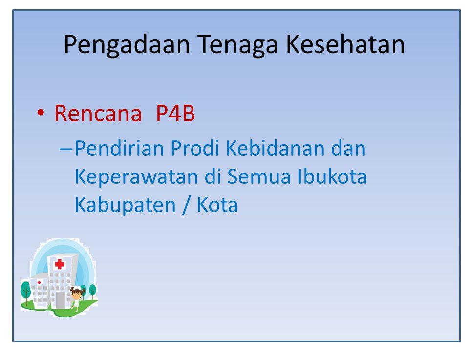 Pengadaan Tenaga Kesehatan Rencana P4B – Pendirian Prodi Kebidanan dan Keperawatan di Semua Ibukota Kabupaten / Kota