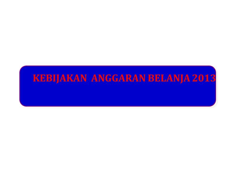 KEBIJAKAN ANGGARAN BELANJA 2013