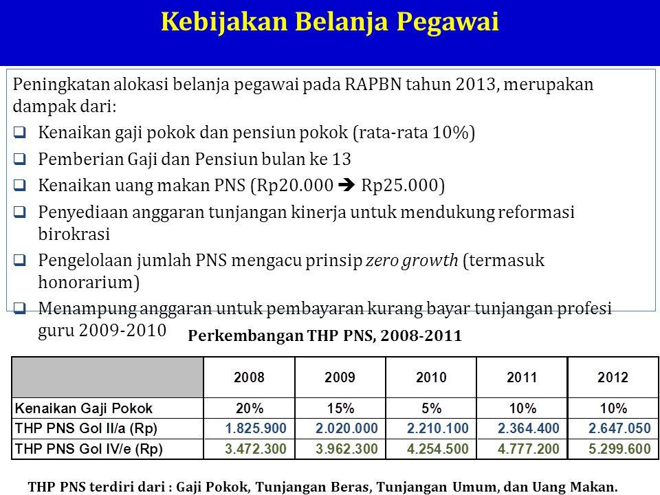 Peningkatan alokasi belanja pegawai pada RAPBN tahun 2013, merupakan dampak dari:  Kenaikan gaji pokok dan pensiun pokok (rata-rata 10%)  Pemberian