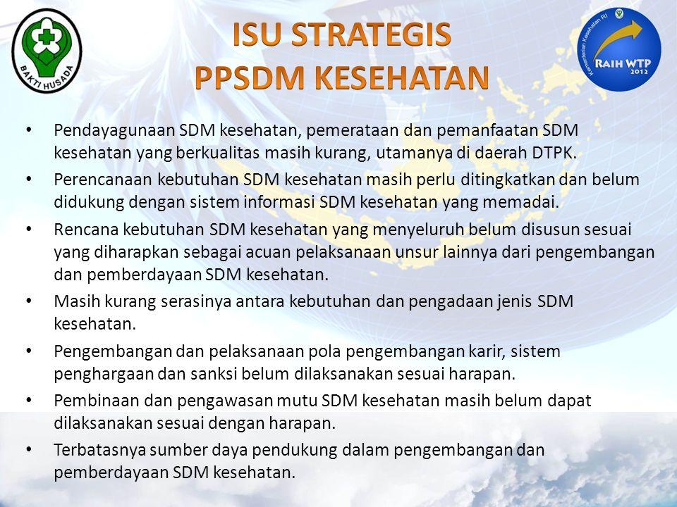 Pendayagunaan SDM kesehatan, pemerataan dan pemanfaatan SDM kesehatan yang berkualitas masih kurang, utamanya di daerah DTPK. Perencanaan kebutuhan SD