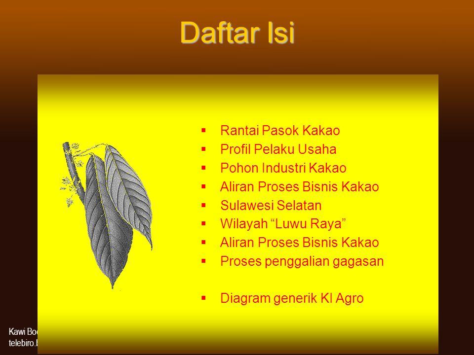 Kawi Boedisetio telebiro.bandung0@clubmember.org Daftar Isi  Rantai Pasok Kakao Rantai Pasok Kakao  Pohon Industri Kakao Pohon Industri Kakao  Prof