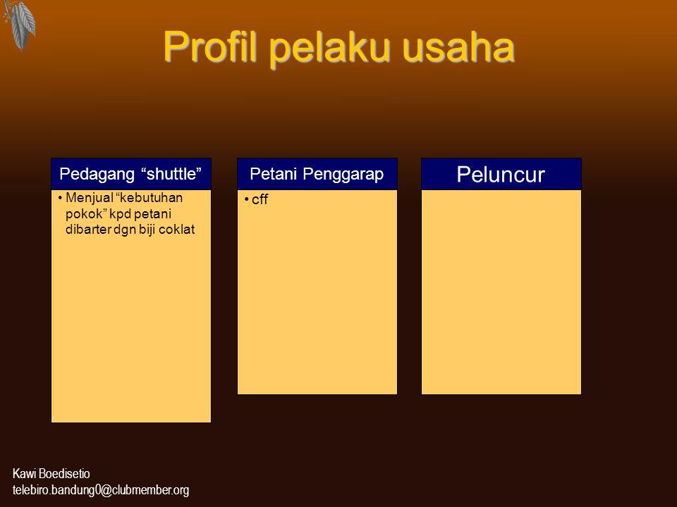 "Kawi Boedisetio telebiro.bandung0@clubmember.org Profil pelaku usaha Menjual ""kebutuhan pokok"" kpd petani dibarter dgn biji coklat Pedagang ""shuttle"""