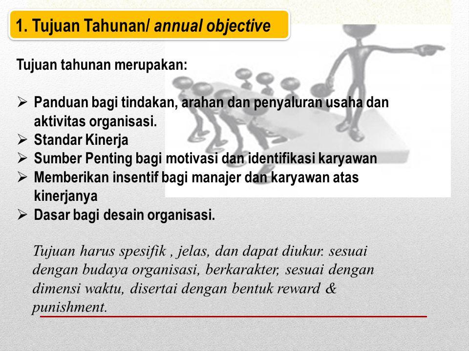 1. Tujuan Tahunan/ annual objective Tujuan tahunan merupakan:  Panduan bagi tindakan, arahan dan penyaluran usaha dan aktivitas organisasi.  Standar