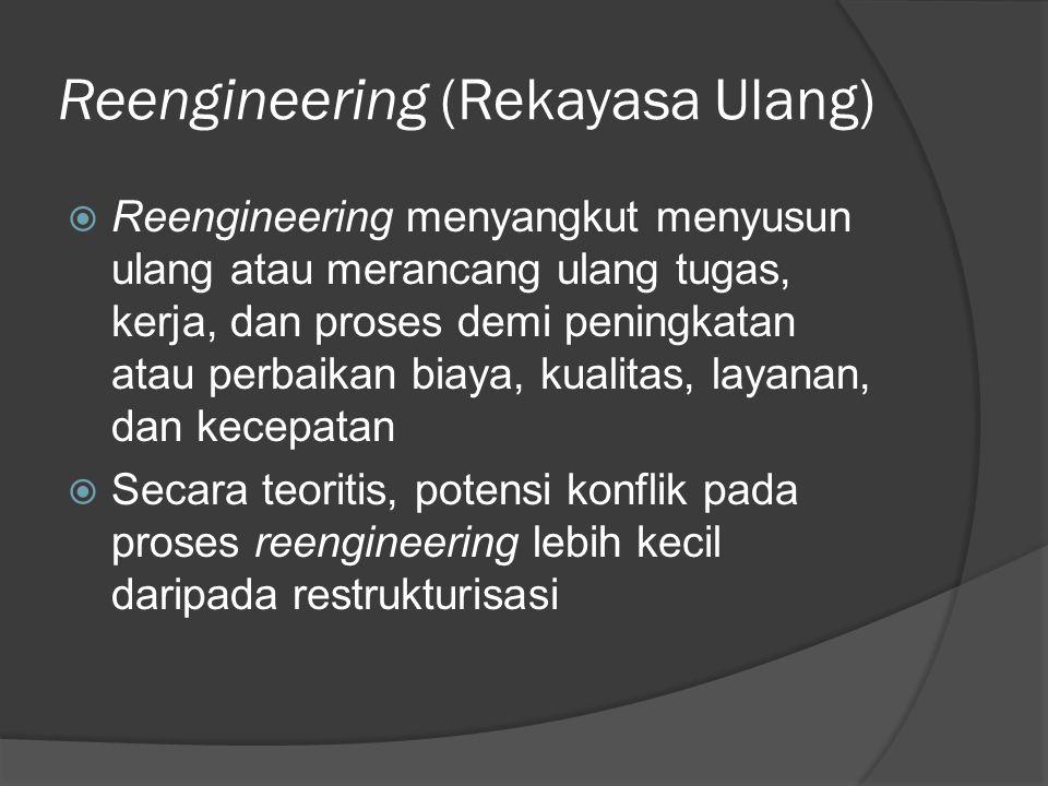 Reengineering (Rekayasa Ulang)  Reengineering menyangkut menyusun ulang atau merancang ulang tugas, kerja, dan proses demi peningkatan atau perbaikan
