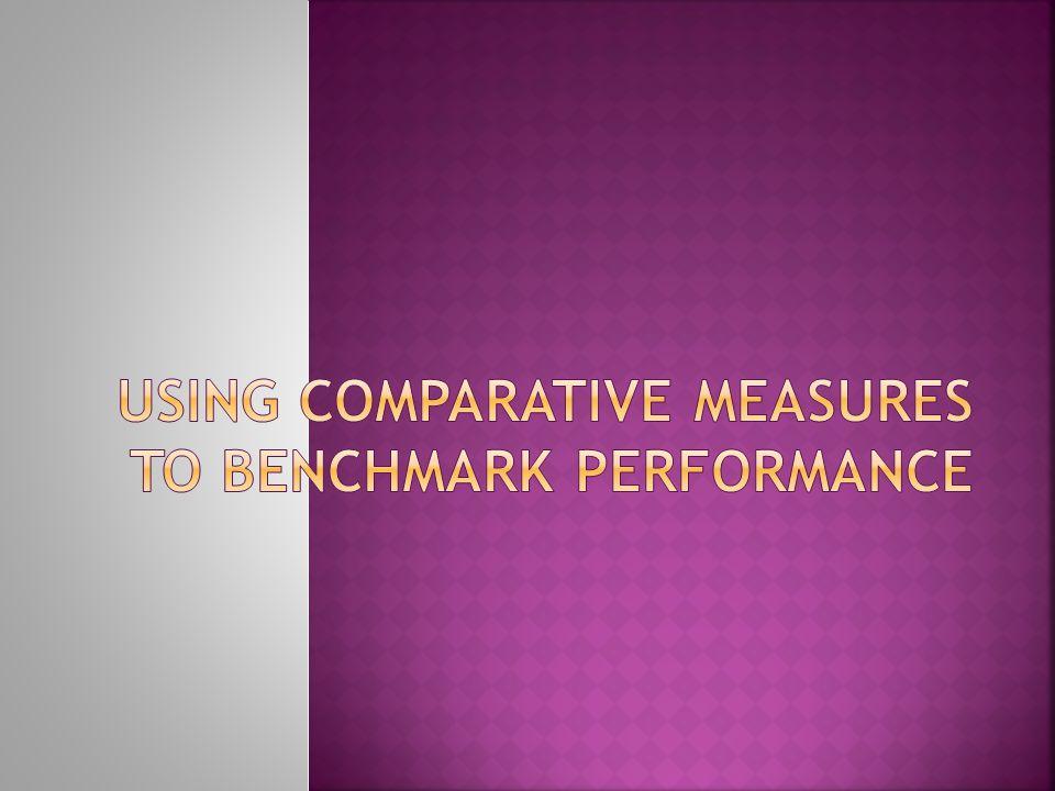  Proses benchmarking seperti diuraikan dalam list yang terdahulu adalah secara langsung seperti mengukur kinerjanya sendiri, prosesnya tidak selalu kelihatan sederhana.