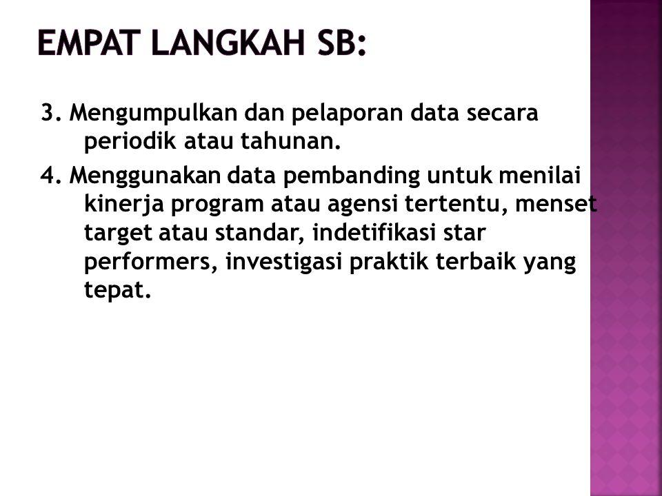 3. Mengumpulkan dan pelaporan data secara periodik atau tahunan.