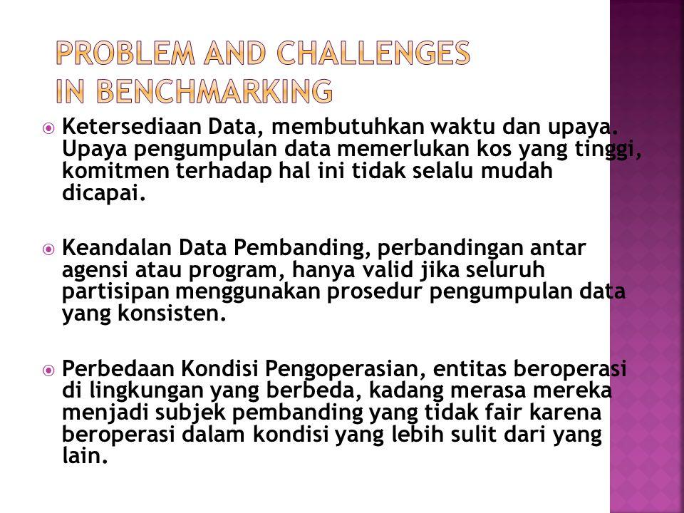  Ketersediaan Data, membutuhkan waktu dan upaya.