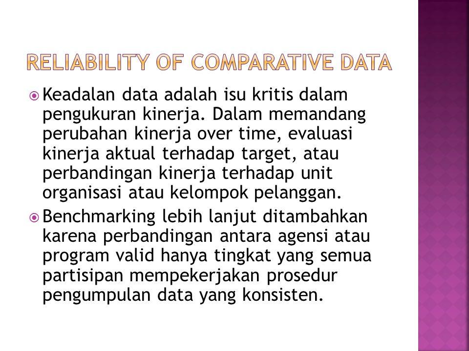  Keadalan data adalah isu kritis dalam pengukuran kinerja.