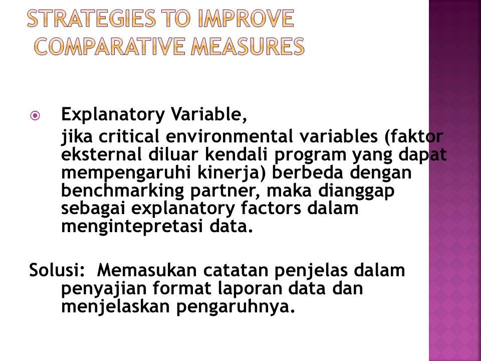  Explanatory Variable, jika critical environmental variables (faktor eksternal diluar kendali program yang dapat mempengaruhi kinerja) berbeda dengan benchmarking partner, maka dianggap sebagai explanatory factors dalam mengintepretasi data.