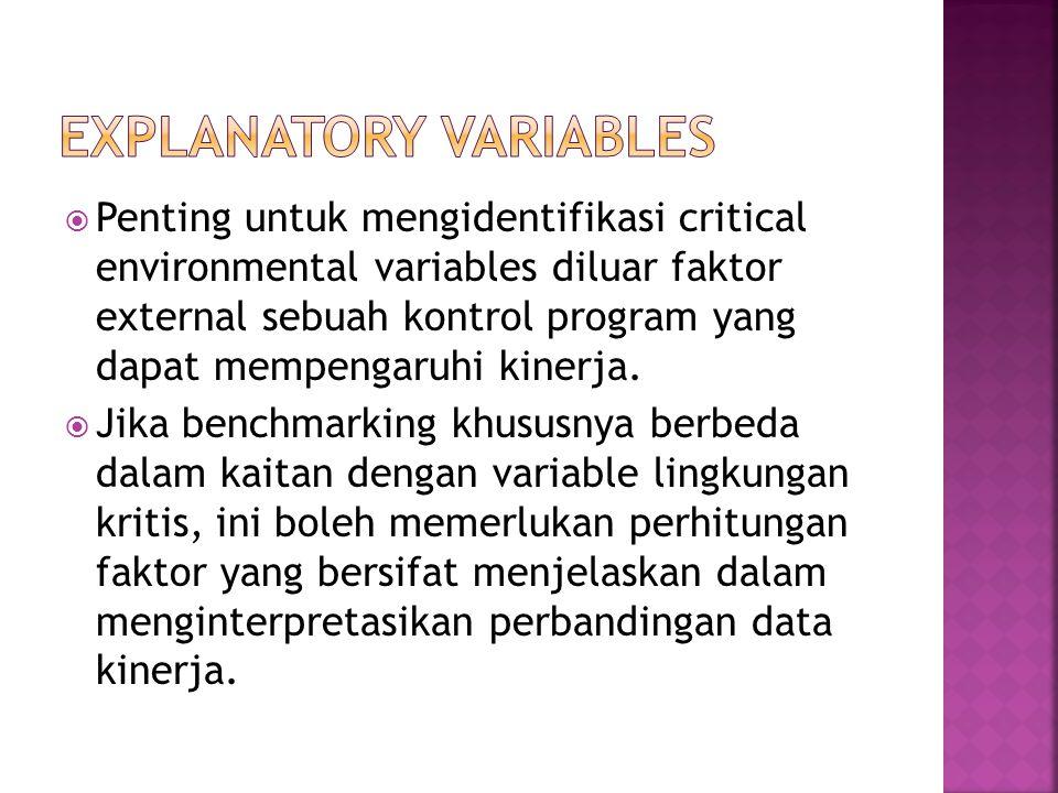 Penting untuk mengidentifikasi critical environmental variables diluar faktor external sebuah kontrol program yang dapat mempengaruhi kinerja.