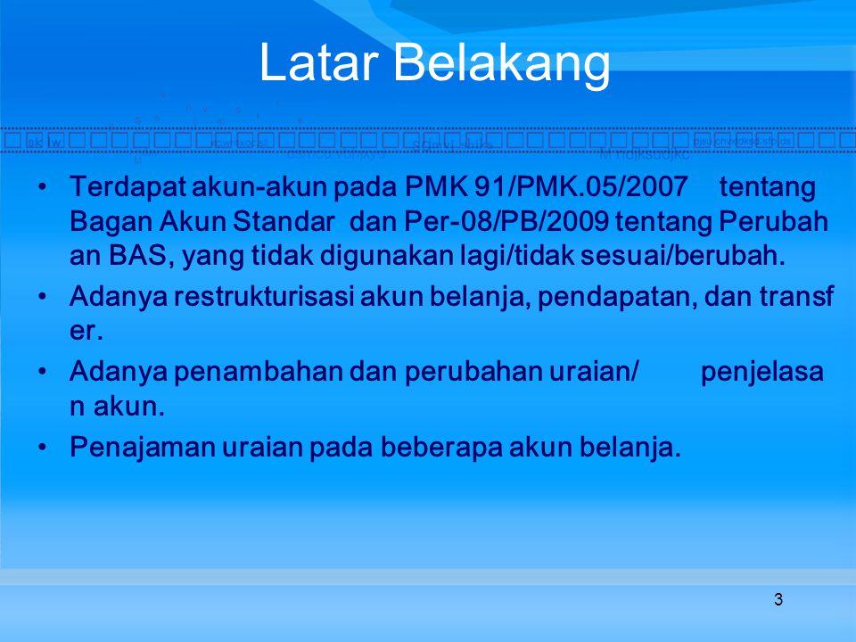 POKOK-POKOK PERUBAHAN (1/9) Kodefikasi akun baru (526): Belanja Barang untuk diserahkan kepada masyarakat yang dipi sahkan dari akun 521219 (Belanja Barang Non Operasional Lai nnya.