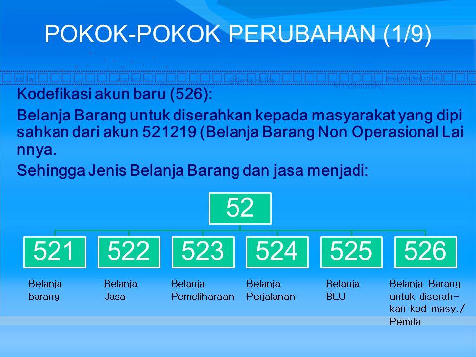 (14) Beasiswa untuk Pegawai 521219