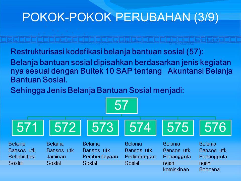 POKOK-POKOK PERUBAHAN (3/9) Restrukturisasi kodefikasi belanja bantuan sosial (57): Belanja bantuan sosial dipisahkan berdasarkan jenis kegiatan nya sesuai dengan Bultek 10 SAP tentang Akuntansi Belanja Bantuan Sosial.