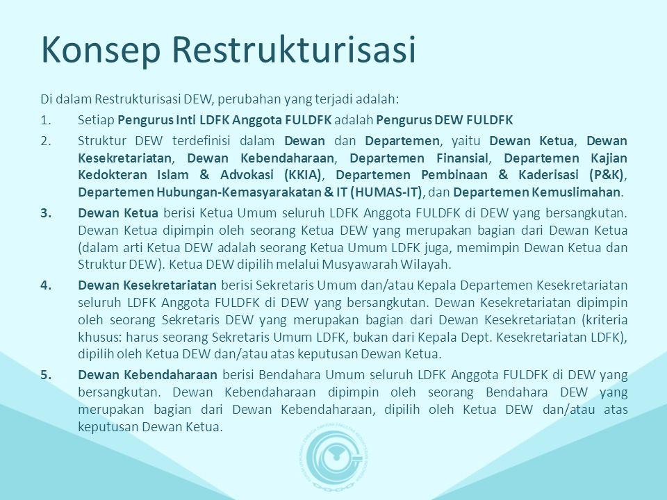Konsep Restrukturisasi Di dalam Restrukturisasi DEW, perubahan yang terjadi adalah: 1.Setiap Pengurus Inti LDFK Anggota FULDFK adalah Pengurus DEW FUL