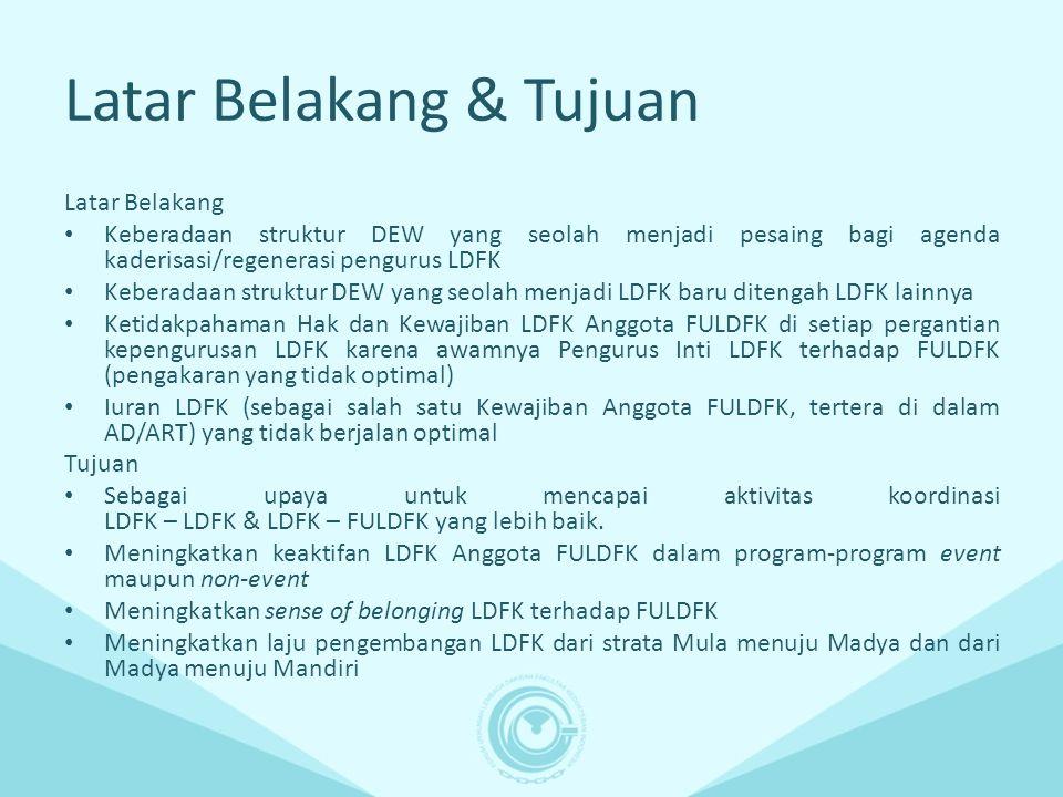 Latar Belakang & Tujuan Latar Belakang Keberadaan struktur DEW yang seolah menjadi pesaing bagi agenda kaderisasi/regenerasi pengurus LDFK Keberadaan
