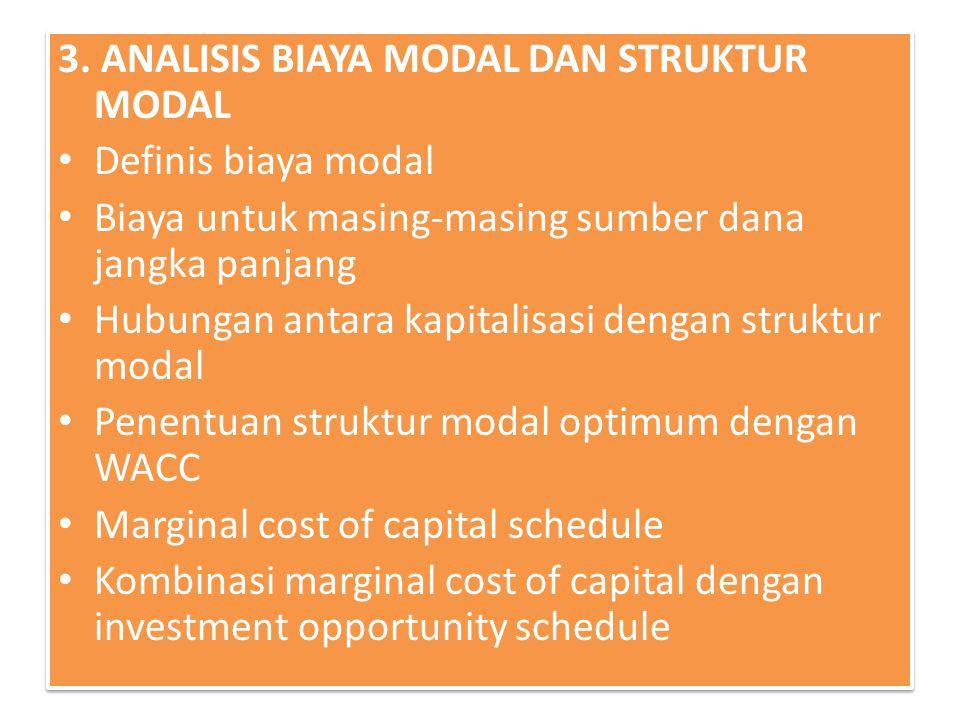 3. ANALISIS BIAYA MODAL DAN STRUKTUR MODAL Definis biaya modal Biaya untuk masing-masing sumber dana jangka panjang Hubungan antara kapitalisasi denga