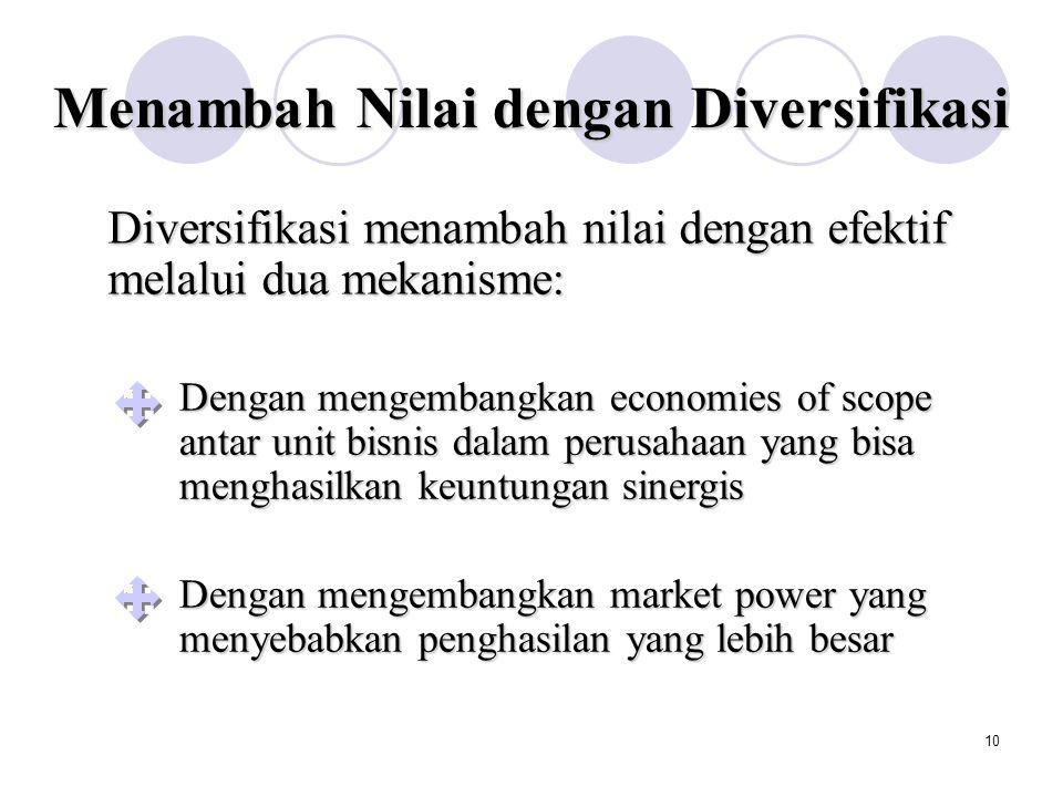 9 Rangkuman Model Hubungan Antara Kinerja Perusahaan dan Diversifikasi StrategiDiversifikasi MotifManajerial Sumber daya Insentif