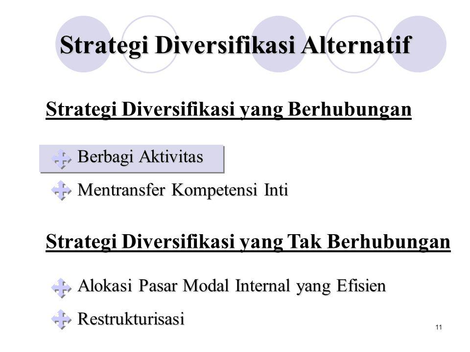 10 Menambah Nilai dengan Diversifikasi Diversifikasi menambah nilai dengan efektif melalui dua mekanisme: Dengan mengembangkan economies of scope antar unit bisnis dalam perusahaan yang bisa menghasilkan keuntungan sinergis Dengan mengembangkan market power yang menyebabkan penghasilan yang lebih besar